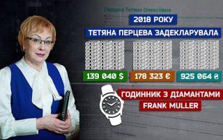 Невиліковна хронічна корупція в дніпропетровській медичній академії