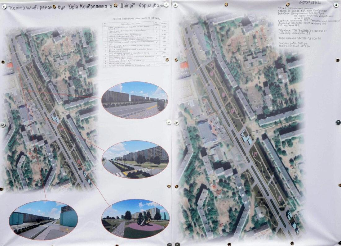 Ремонт вулиці Кондратюка